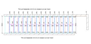 Häufig Granittreppen Preise - Über 190 Granitsorten für Ihre Treppenstufen VH45